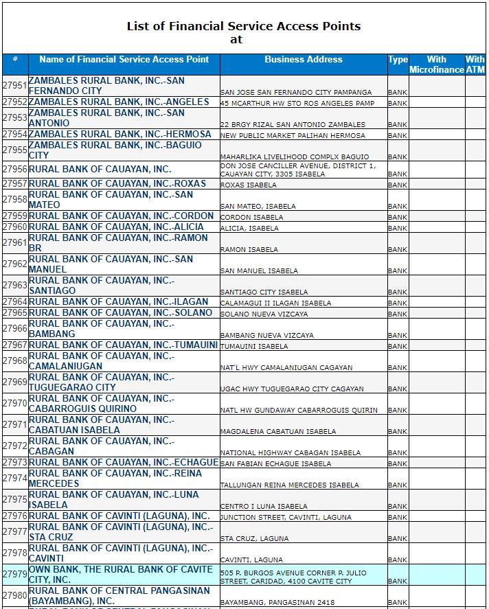 BSPの銀行登録リスト